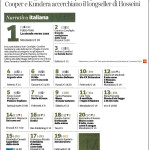 K_Corriere_9 novembre 2013_classifica_4