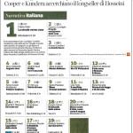 K_Corriere_9 novembre 2013_classifica_4